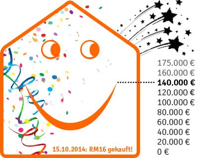 RM16 erhalten � mit allen Mitteln Erstes Etappenziel erreicht der Kauf!